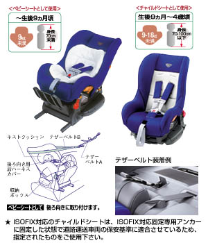 Seat base (G−Child ISO base (tezataipu))/Child seat (G−Child ISO tether)