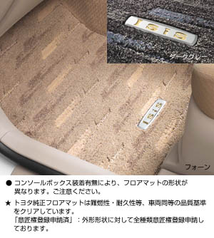 Floor mat (luxury type [base] [for console box attaching] [console box uselessness])