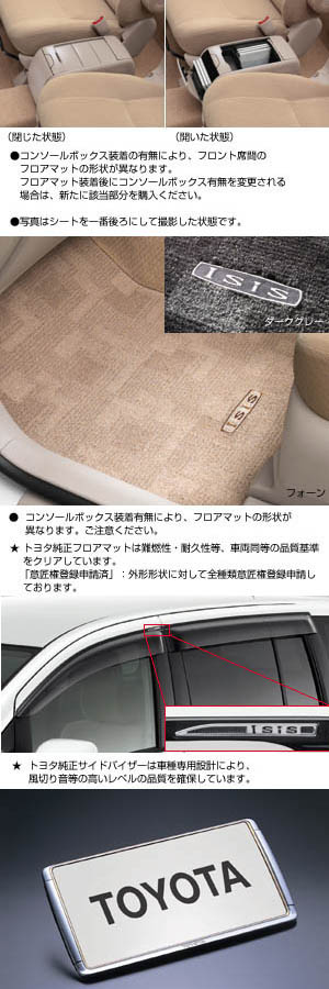 "BASIC item (console box) (floor mat (deratsukusutaipu ""for base"" ""console box attaching"") (side visor) (number frame (front/rear puresuteji))"