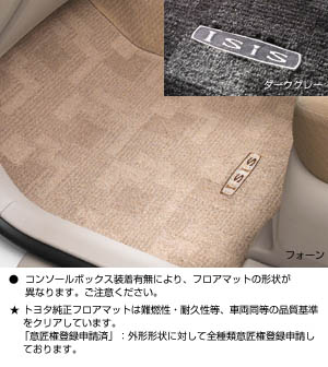 "Floor mat (deratsukusutaipu ""for base"" ""console box attaching"" ""console box uselessness"")"