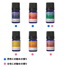 Aroma spread [essential oil (smart drive/energy herb/mint fresh/slow duck meal/orange harmony/elegant flower)]