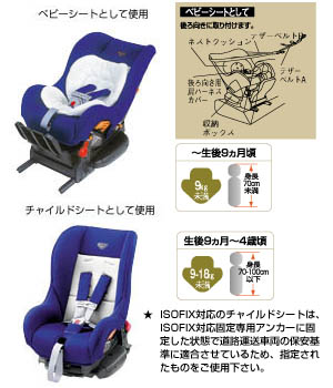 Child seat (G−Child ISO tether)/(G−Child ISO base (tezataipu))