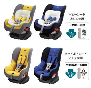 Child seat (G−Child plus (blue))/(G−Child plus (yellow))