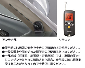 Remote start (liquid crystal picture type multiplex) remote start F/K substance (liquid crystal picture type multiple)