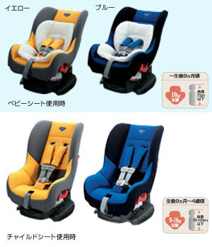 Child seat (G−Child plus (blue))(G−Child plus (yellow))