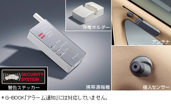 Information type automatic alarm (standard) information type automatic alarm (standard) (multiplex adapter)