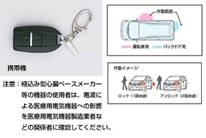 Key free system (for driver's seat)/key free system (driver's seat add-on back door)