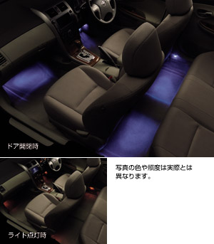 Interior illumination (2 mode types)