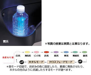 Bottle holder illumination (door pocket type)