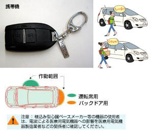 Key free system (driver's seat add-on back door)