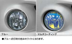 Fog lamp for aero bumper