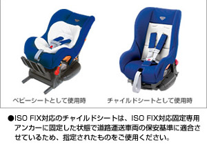 Seat base (G−Child ISO base (tezataipu))(G−Child ISO tether)