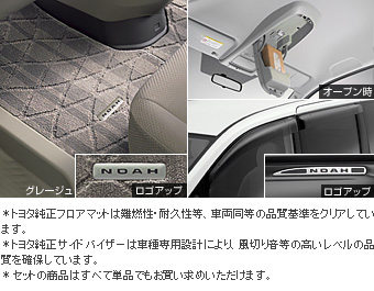 BASIC set (type 1) (YY) (YY which is excluded) the BASIC item (the set item (the overhead console))(Floor mat (luxury))(Side visor (RV type))