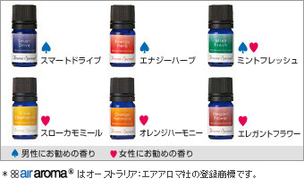 Aroma spread (essential oil (smart drive/enajibu/mint fresh/slow duck meal/orange harmony/elegant flower))