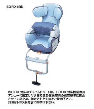 Child seat (G−Child ISO) seat base (G−Child ISO base)