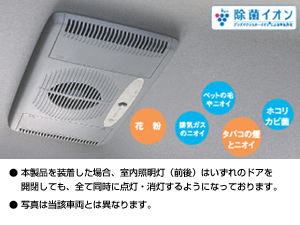 Disinfectant ion air cleaner (ceiling birutointaipu semioto)
