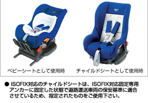Seat base (G−Child ISO base (teza))/Child seat (G−Child ISO tether)