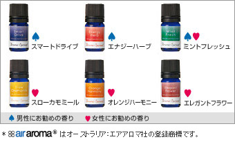 Aroma spread (essential oil (smart drive/energy herb/mint fresh/slow duck meal/orange harmony/elegant flower))