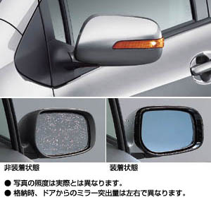 Side turn lamp attaching door mirror (lane clearing blue mirror functional attaching)