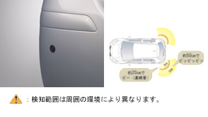 Corner sensor (rear left and right)