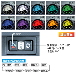 Color be meter