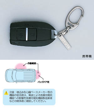 Key free system (driver's seat) (driver's seat add-on back door)