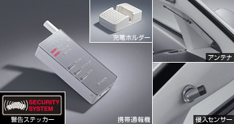 Information type automatic alarm (standard)/information type automatic alarm (multiplex adapter)