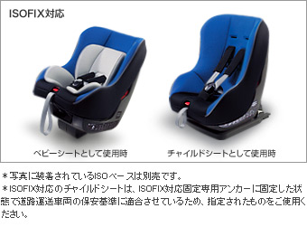 Child seat (NEO G−CHILD ISO)/seat base (NEO ISO besuteza)