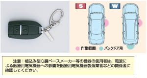 Key free system (driver's seat)