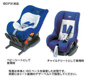 Seat base (G−Child ISO base (teza))