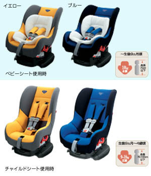 Child seat (G−Child plus (blue) (yellow))