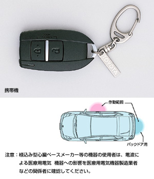 Key free system (driver's seat multiple)