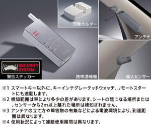Information type automatic alarm information type automatic alarm (standard) (multiplex adapter)