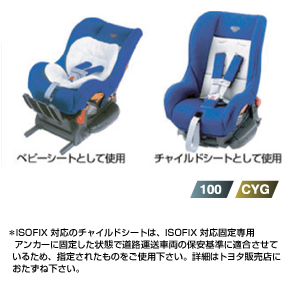 Seat base (G−Child ISO base (teza)