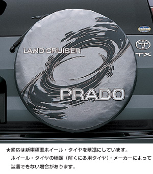 Spare tire cover (software type 3)