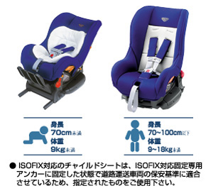 Child seat (G−Child ISO tether) seat base (G−Child ISO base (tezataipu))