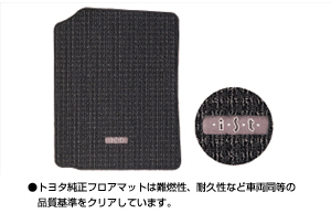 Floor mat (BASIC)