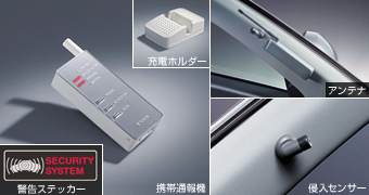 Information type automatic alarm (substance/multiplex adapter)/information type automatic alarm