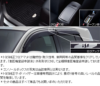 BASIC set (type 1)/BASIC item [(set item (console box))/(Floor mat (deluxe))/(Side visor (RV type))]