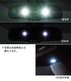 The automatic anti it is glaring mirror (the spotlighting attaching)