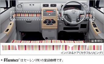 Interior panel (instrument panel &amp\; door colorful living)