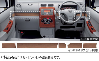 Interior panel (instrument panel &amp\; door wood pitch)