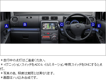 Interior illumination (instrument panel &amp\; front door) (blue) interior illumination (instrument panel &amp\; front door blue)/primer (interior illuminational instrument panel &amp\; for front)