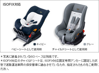 Child seat (G−ChildISOtether (blue/navy/gray))/Seat base (G−Child ISO base (teza))