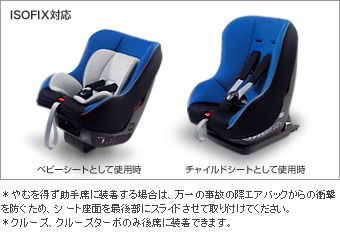 Child seat (NEO G−CHILD ISO tether)