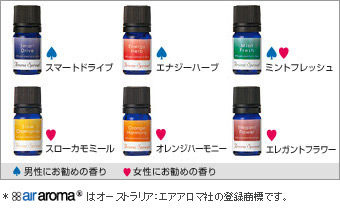 Aroma spread (essential oil (smart drive) (energy herb) (mint fresh) (slow duck meal) (orange harmony) (ereganhurawa))