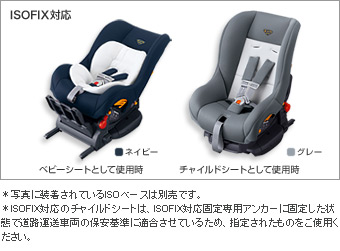 Child seat (G−Child ISO Tether [blue/navy/gray]) seat base (G−Child ISO base (teza))