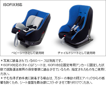 Child seat (NEO G−CHILD ISO tether)/seat base (NEO G−CHILD ISO tether)