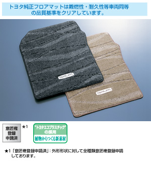 BASIC item (floor mat type 1 [luxury type])