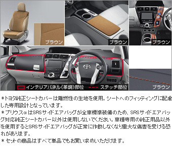Interior set (type D) (for 3 line seat cars (Brown)) Leather pitch seat cover (set item (1,2nd line business Brown) (3rd line business Brown))/Color DOS itchy panel (Brown)/center console lid (Brown)/interior panel (set item (Brown))(Primer)